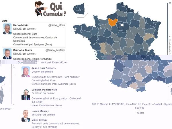 Cumul des mandats des députés et sénateurs de l'Eure