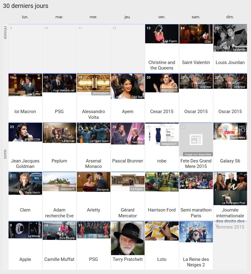 google-trends-france-30-derniers-jours