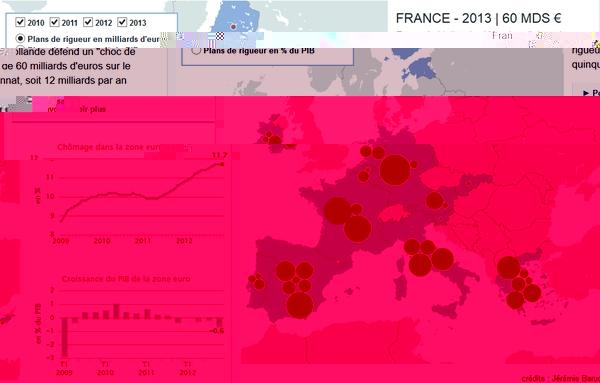 La purge économique et sociale signée François Hollande !
