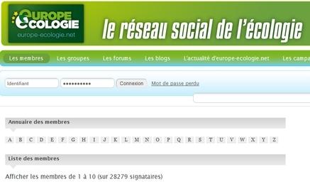 Signataires du réseau social Europe Ecologie