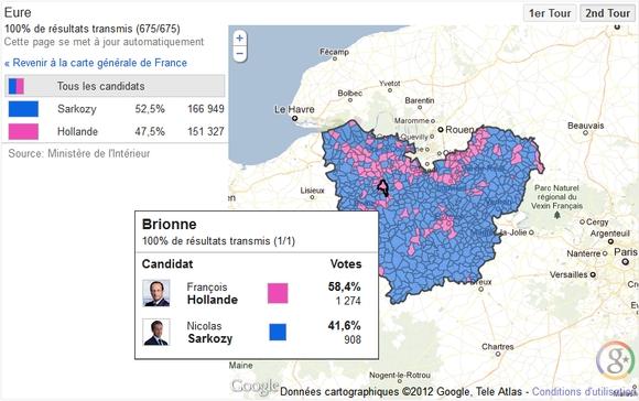Résultats du 2e tour de la Présidentielle dans l'Eure