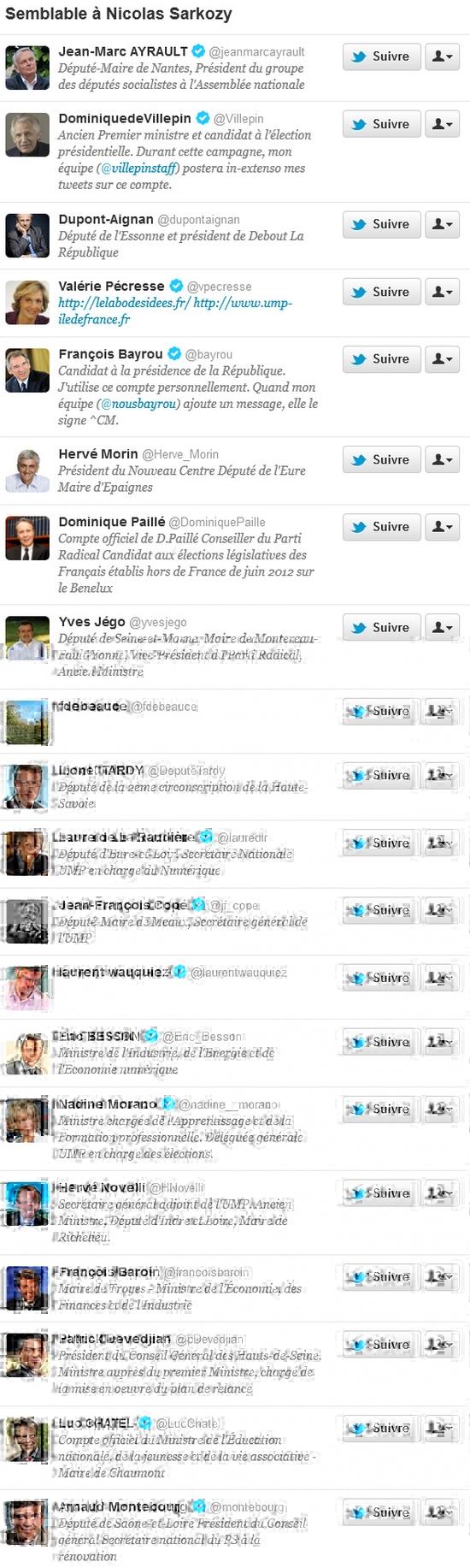 Les semblables de Nicolas Sarkozy, selon Twitter !